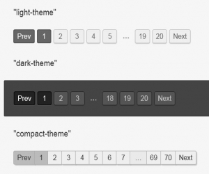 AJAX Pagination using jQuery and PHP with Animation