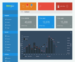 Metro Panel UI Kit a Flat Bootstrap Responsive Web Template