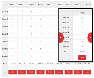 Responsive for table