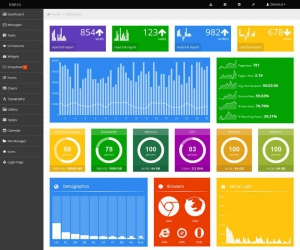 Metro Dashboard – A Modern and Clean Admin Template